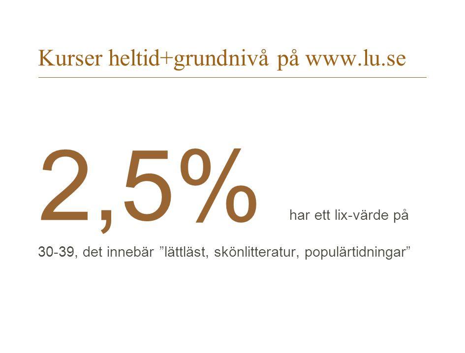 """Kurser heltid+grundnivå på www.lu.se 2,5% har ett lix-värde på 30-39, det innebär """"lättläst, skönlitteratur, populärtidningar"""""""