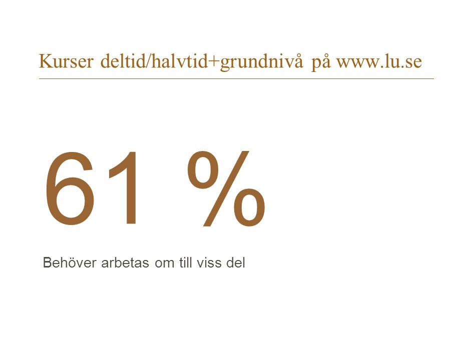61 % Behöver arbetas om till viss del