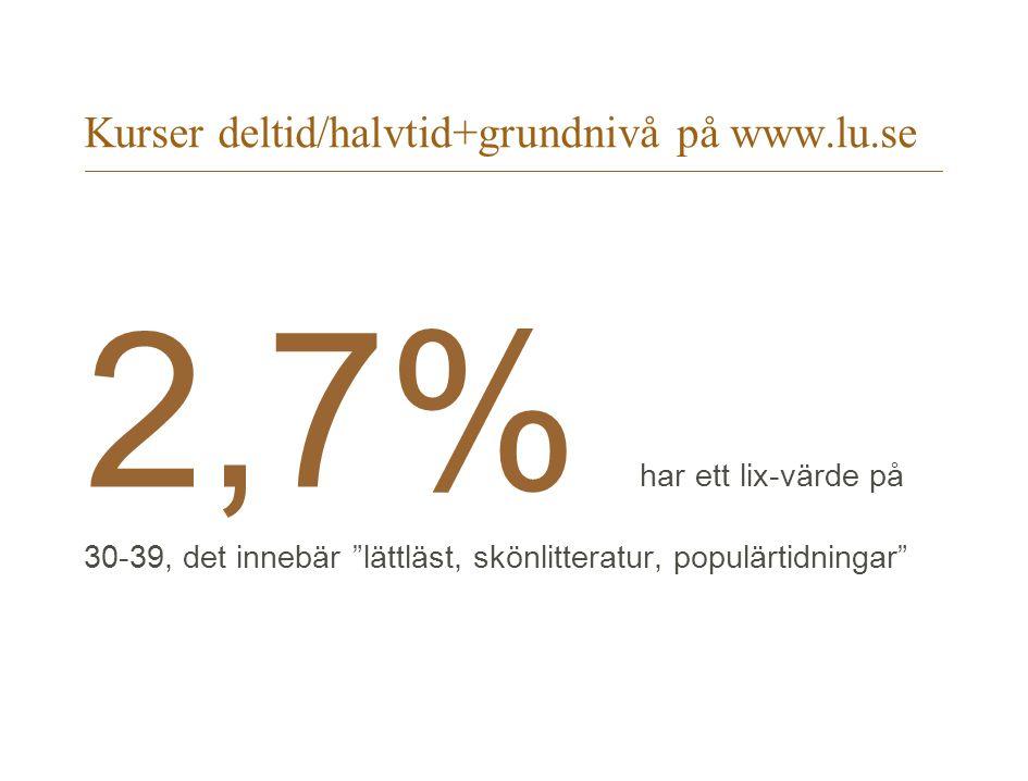 """Kurser deltid/halvtid+grundnivå på www.lu.se 2,7% har ett lix-värde på 30-39, det innebär """"lättläst, skönlitteratur, populärtidningar"""""""