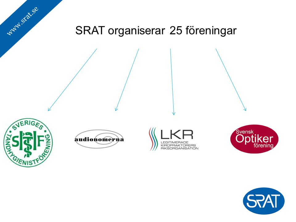 www.srat.se SRAT organiserar 25 föreningar