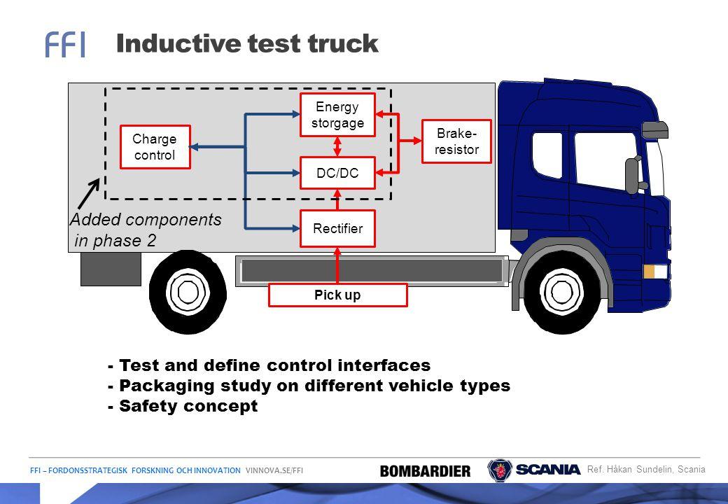 FFI – FORDONSSTRATEGISK FORSKNING OCH INNOVATION VINNOVA.SE/FFI Inductive test truck Energy storgage DC/DC Pick up Rectifier Brake- resistor Charge co