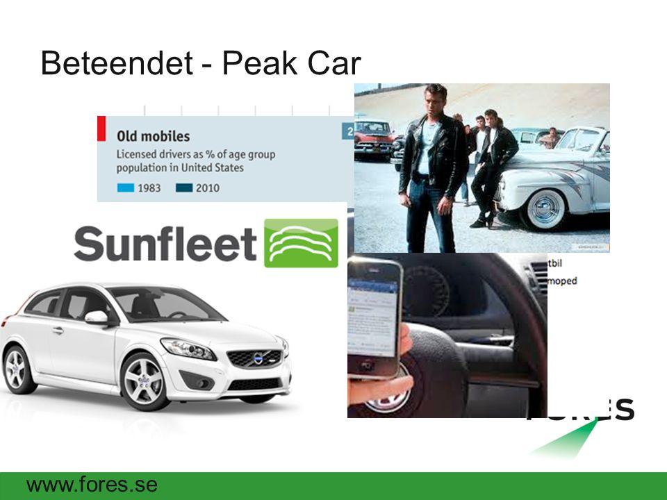 www.fores.se Beteendet - Peak Car