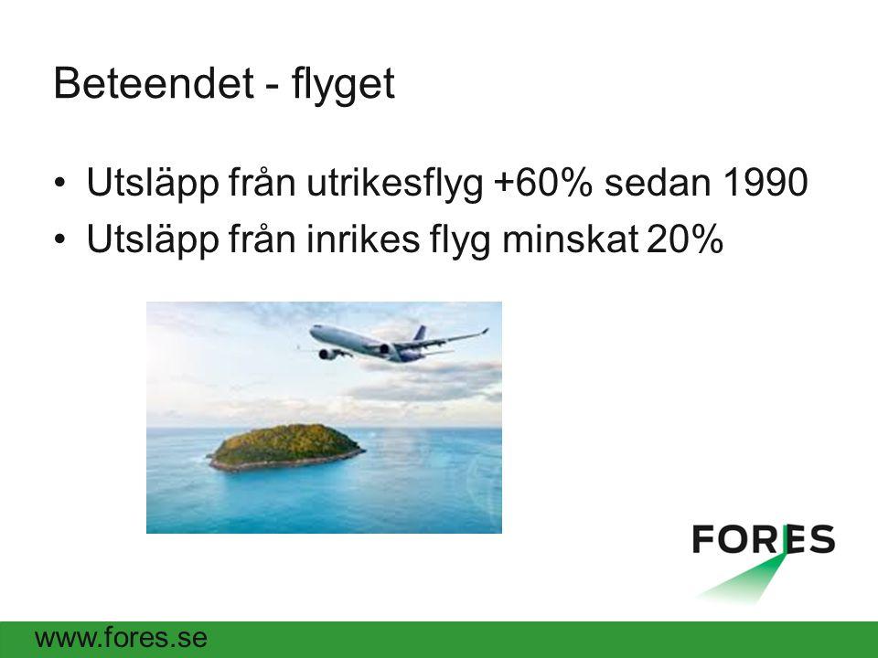 www.fores.se Beteendet - flyget Utsläpp från utrikesflyg +60% sedan 1990 Utsläpp från inrikes flyg minskat 20%