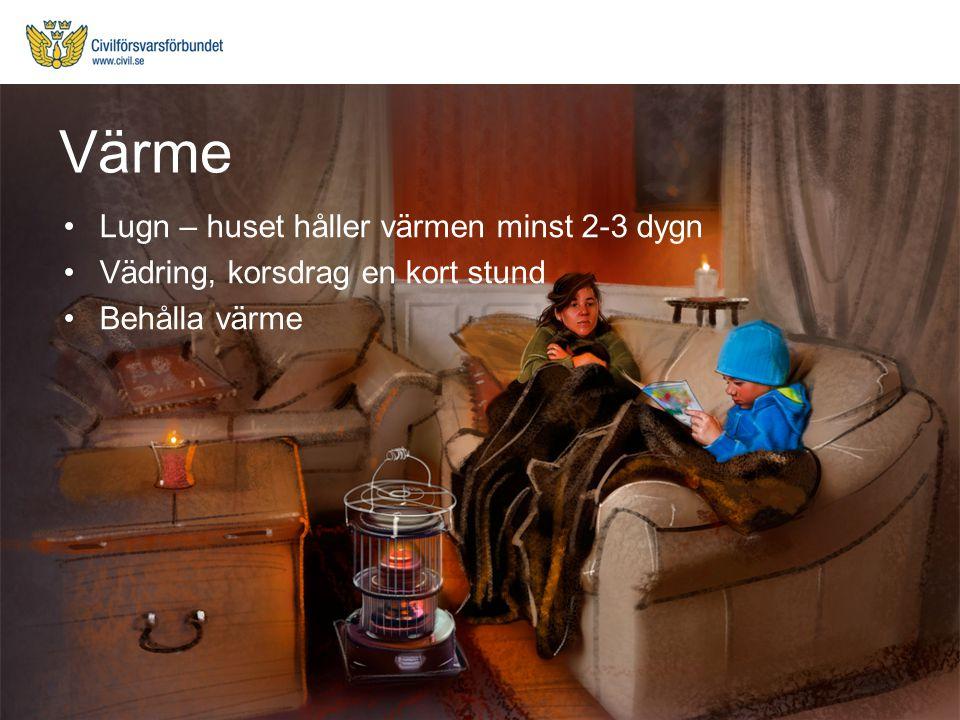 Lugn – huset håller värmen minst 2-3 dygn Vädring, korsdrag en kort stund Behålla värme Värme