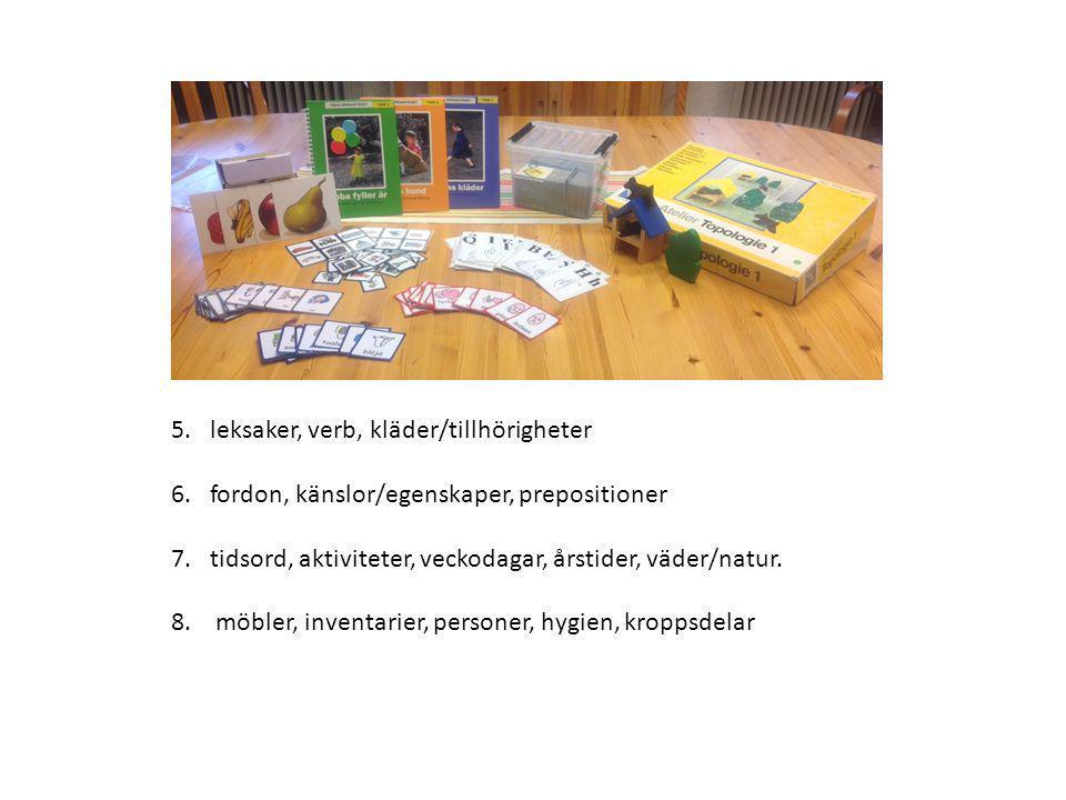 5. leksaker, verb, kläder/tillhörigheter 6. fordon, känslor/egenskaper, prepositioner 7. tidsord, aktiviteter, veckodagar, årstider, väder/natur. 8. m
