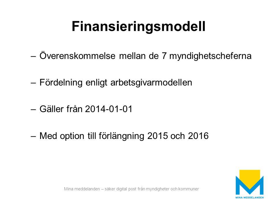 Mina meddelanden – säker digital post från myndigheter och kommuner Finansieringsmodell –Överenskommelse mellan de 7 myndighetscheferna –Fördelning en