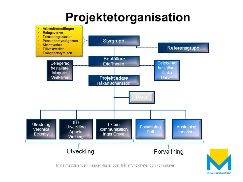 Mina meddelanden – säker digital post från myndigheter och kommuner Styrgrupp Projektledare Håkan Johansson PMO Utredning Veronica Eckerby (IT) Utveck