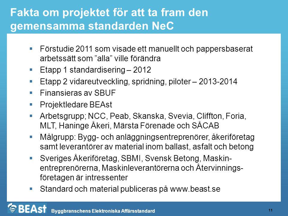 Byggbranschens Elektroniska Affärsstandard Fakta om projektet för att ta fram den gemensamma standarden NeC 11  Förstudie 2011 som visade ett manuellt och pappersbaserat arbetssätt som alla ville förändra  Etapp 1 standardisering – 2012  Etapp 2 vidareutveckling, spridning, piloter – 2013-2014  Finansieras av SBUF  Projektledare BEAst  Arbetsgrupp; NCC, Peab, Skanska, Svevia, Cliffton, Foria, MLT, Haninge Åkeri, Märsta Förenade och SÅCAB  Målgrupp: Bygg- och anläggningsentreprenörer, åkeriföretag samt leverantörer av material inom ballast, asfalt och betong  Sveriges Åkeriföretag, SBMI, Svensk Betong, Maskin- entreprenörerna, Maskinleverantörerna och Återvinnings- företagen är intressenter  Standard och material publiceras på www.beast.se