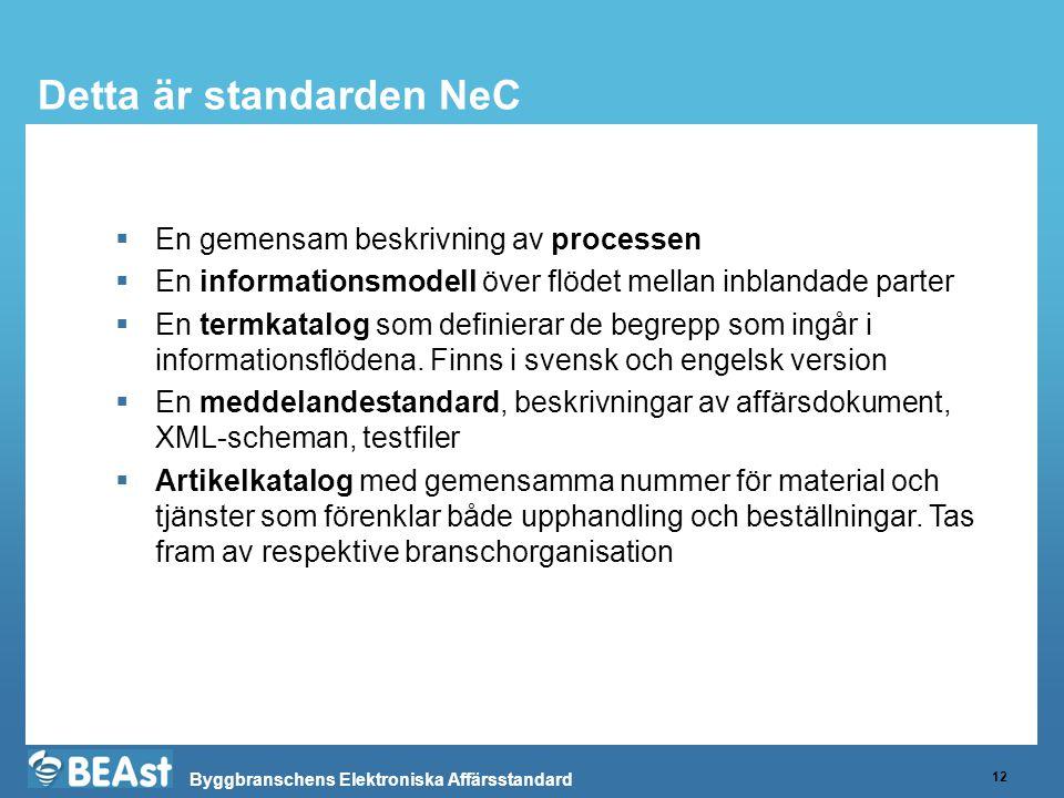 Byggbranschens Elektroniska Affärsstandard Detta är standarden NeC 12  En gemensam beskrivning av processen  En informationsmodell över flödet mellan inblandade parter  En termkatalog som definierar de begrepp som ingår i informationsflödena.