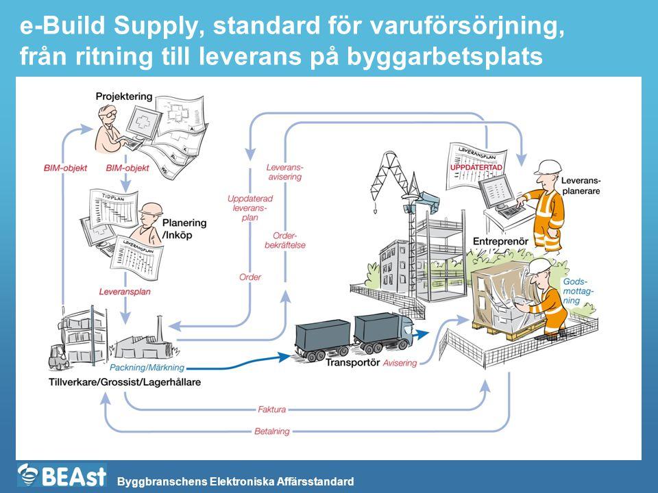 Byggbranschens Elektroniska Affärsstandard e-Build Supply, standard för varuförsörjning, från ritning till leverans på byggarbetsplats