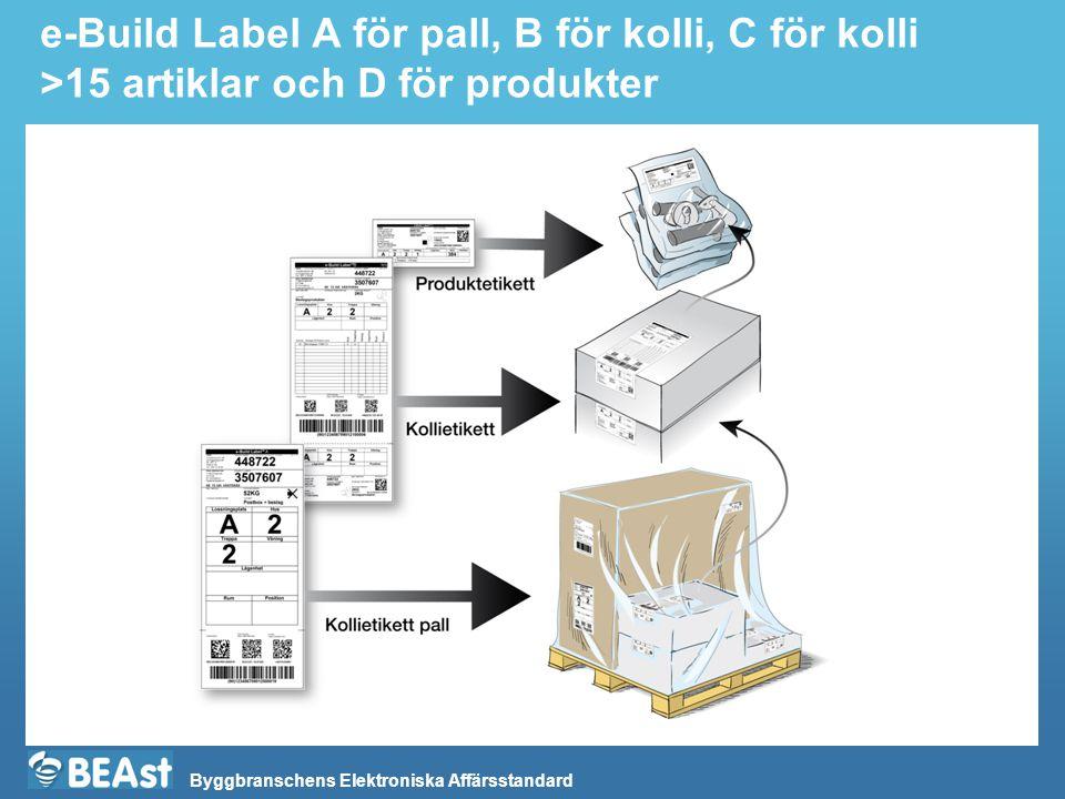 Byggbranschens Elektroniska Affärsstandard e-Build Label A för pall, B för kolli, C för kolli >15 artiklar och D för produkter
