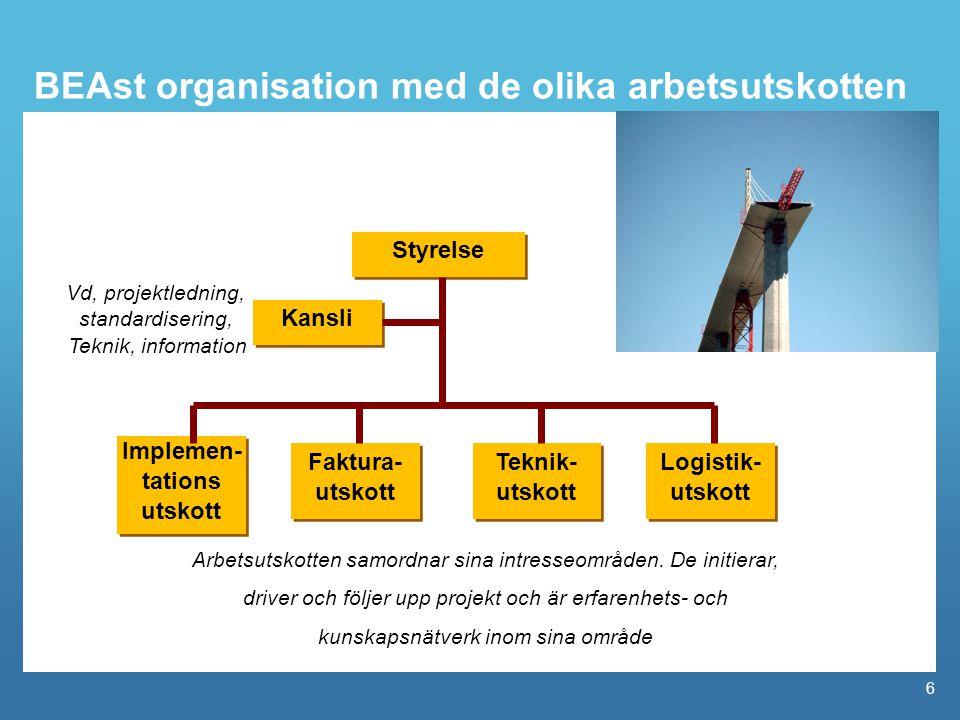 6 BEAst organisation med de olika arbetsutskotten Styrelse Kansli Implemen- tations utskott Implemen- tations utskott Faktura- utskott Faktura- utskott Teknik- utskott Teknik- utskott Logistik- utskott Logistik- utskott Vd, projektledning, standardisering, Teknik, information Arbetsutskotten samordnar sina intresseområden.
