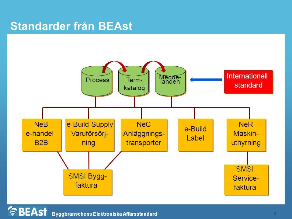 Byggbranschens Elektroniska Affärsstandard Standarder från BEAst 8 NeB e-handel B2B NeB e-handel B2B NeR Maskin- uthyrning NeR Maskin- uthyrning NeC Anläggnings- transporter NeC Anläggnings- transporter SMSI Bygg- faktura SMSI Bygg- faktura SMSI Service- faktura SMSI Service- faktura Term- katalog e-Build Label e-Build Label Process Medde- landen Internationell standard Internationell standard e-Build Supply Varuförsörj- ning e-Build Supply Varuförsörj- ning