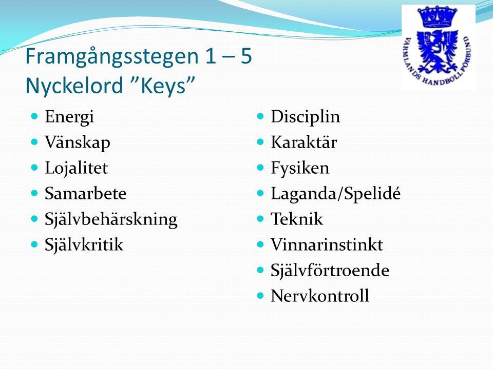 Framgångsstegen 1 – 5 Nyckelord Keys Energi Vänskap Lojalitet Samarbete Självbehärskning Självkritik Disciplin Karaktär Fysiken Laganda/Spelidé Teknik Vinnarinstinkt Självförtroende Nervkontroll