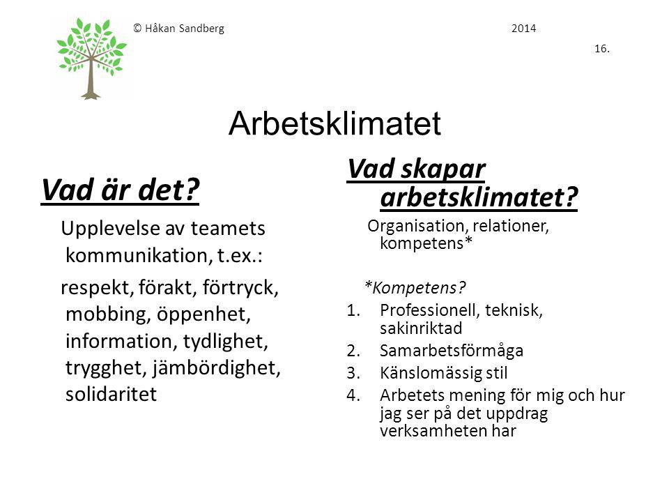 © Håkan Sandberg 2014 16. Arbetsklimatet Vad är det? Upplevelse av teamets kommunikation, t.ex.: respekt, förakt, förtryck, mobbing, öppenhet, informa
