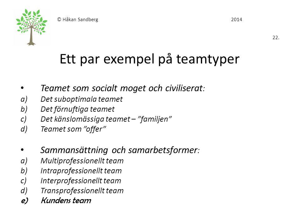 © Håkan Sandberg 2014 22. Ett par exempel på teamtyper Teamet som socialt moget och civiliserat : a)Det suboptimala teamet b)Det förnuftiga teamet c)D