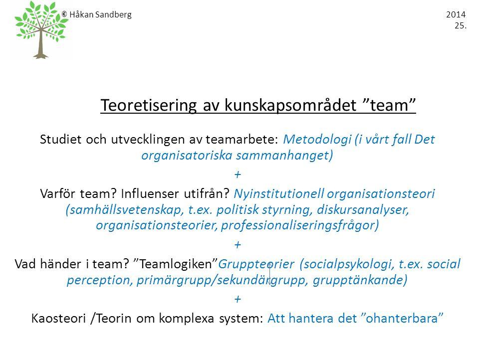 Studiet och utvecklingen av teamarbete: Metodologi (i vårt fall Det organisatoriska sammanhanget) + Varför team? Influenser utifrån? Nyinstitutionell