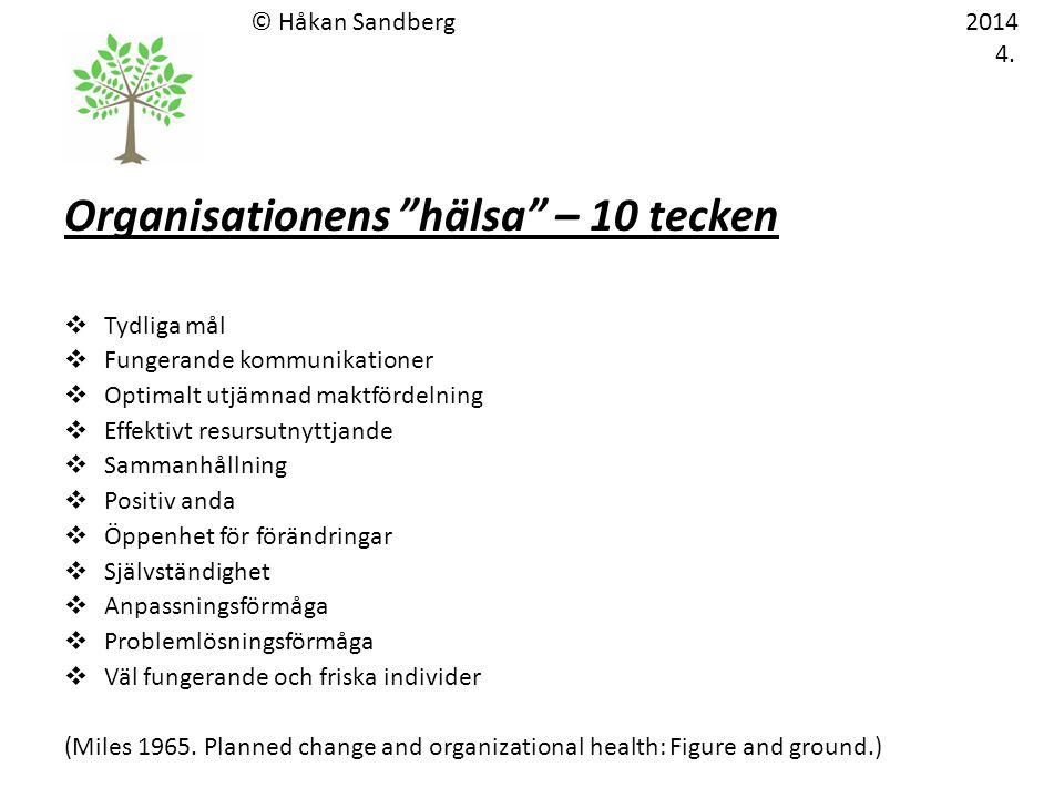 """Organisationens """"hälsa"""" – 10 tecken  Tydliga mål  Fungerande kommunikationer  Optimalt utjämnad maktfördelning  Effektivt resursutnyttjande  Samm"""
