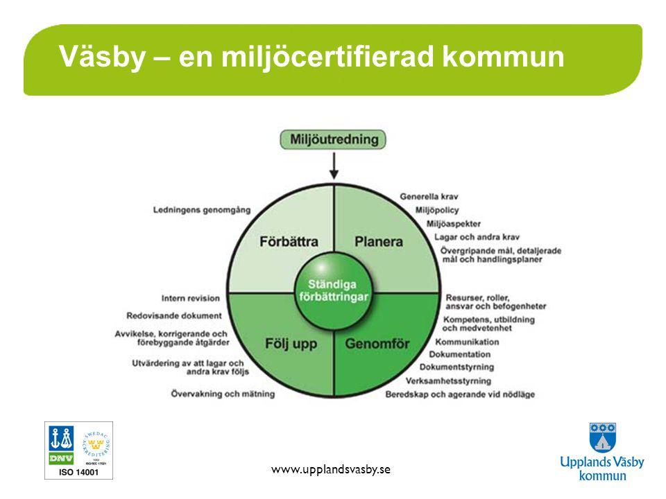 www.upplandsvasby.se Väsby – en miljöcertifierad kommun