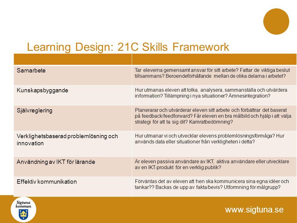www.sigtuna.se Learning Design: 21C Skills Framework Samarbete Tar eleverna gemensamt ansvar för sitt arbete? Fattar de viktiga beslut tillsammans? Be