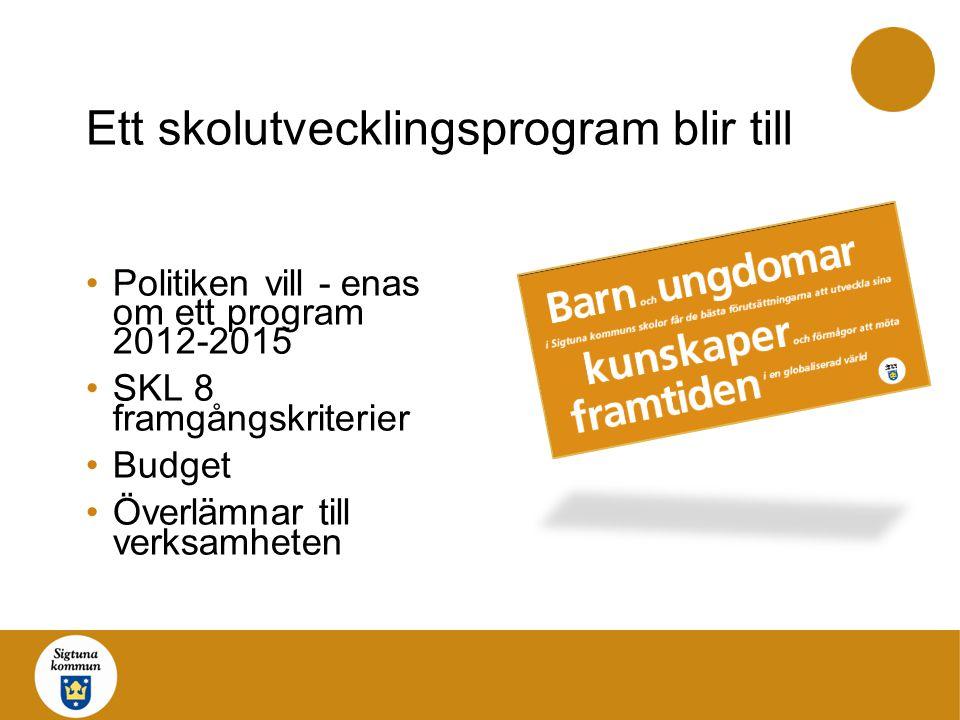 Ett skolutvecklingsprogram blir till Politiken vill - enas om ett program 2012-2015 SKL 8 framgångskriterier Budget Överlämnar till verksamheten