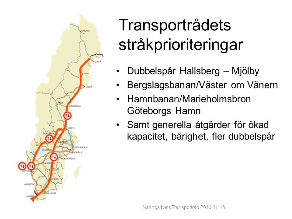 Näringslivets Transportråd 2010-11-16 Transportrådets stråkprioriteringar Dubbelspår Hallsberg – Mjölby Bergslagsbanan/Väster om Vänern Hamnbanan/Mari