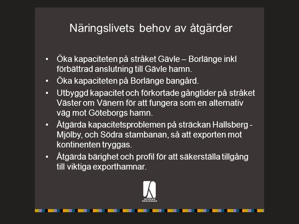 Näringslivets behov av åtgärder Öka kapaciteten på stråket Gävle – Borlänge inkl förbättrad anslutning till Gävle hamn. Öka kapaciteten på Borlänge ba