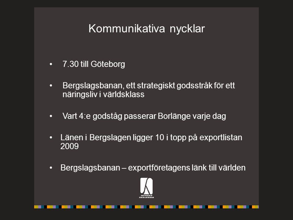 Kommunikativa nycklar 7.30 till Göteborg Bergslagsbanan, ett strategiskt godsstråk för ett näringsliv i världsklass Vart 4:e godståg passerar Borlänge