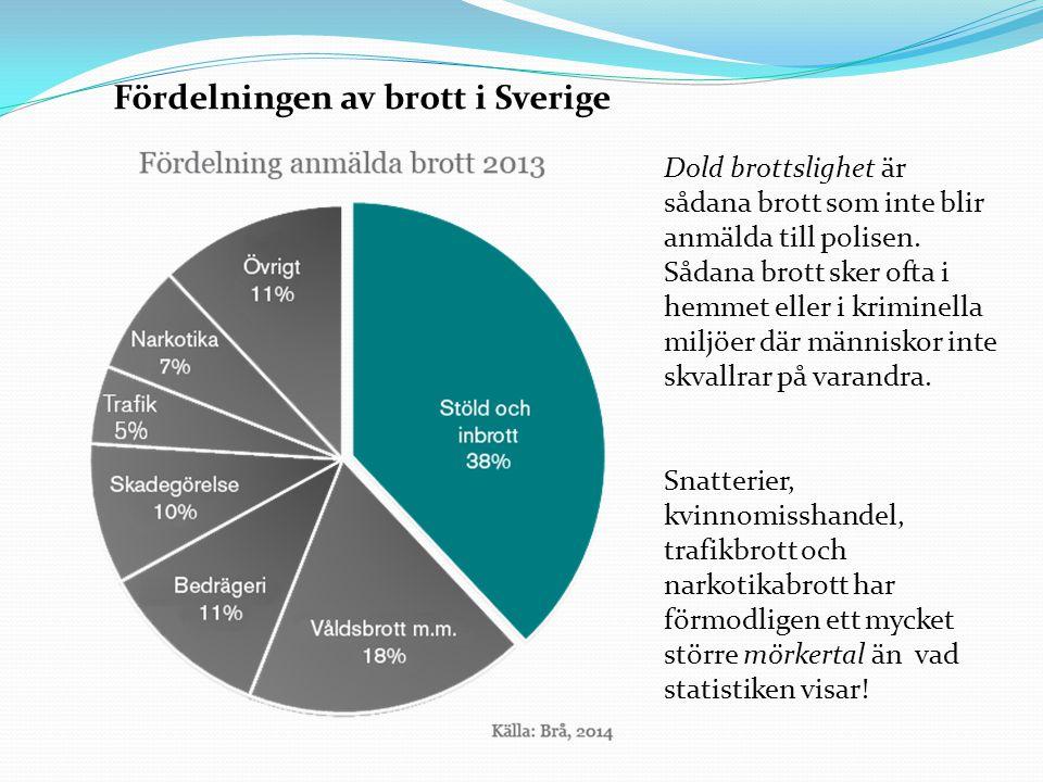 Fördelningen av brott i Sverige Dold brottslighet är sådana brott som inte blir anmälda till polisen. Sådana brott sker ofta i hemmet eller i kriminel