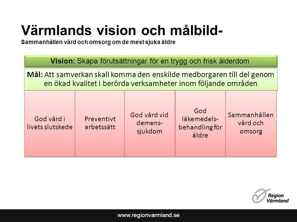 www.regionvarmland.se God vård och omsorg vid demenssjukdom Nationellt antas målet om en god vård och omsorg vid demenssjukdom genom att stimulera användningen av SveDem och BPSD-registret via prestationsersättning.