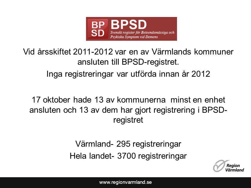 www.regionvarmland.se Vid årsskiftet 2011-2012 var en av Värmlands kommuner ansluten till BPSD-registret. Inga registreringar var utförda innan år 201