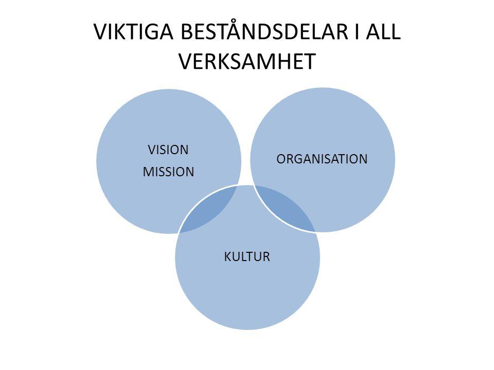 VIKTIGA BESTÅNDSDELAR I ALL VERKSAMHET VISION MISSION KULTURORGANISATION