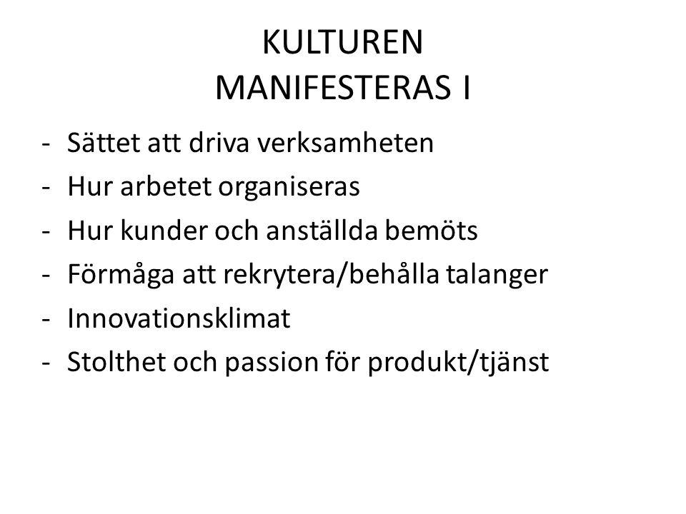 KULTUREN MANIFESTERAS I -Sättet att driva verksamheten -Hur arbetet organiseras -Hur kunder och anställda bemöts -Förmåga att rekrytera/behålla talang