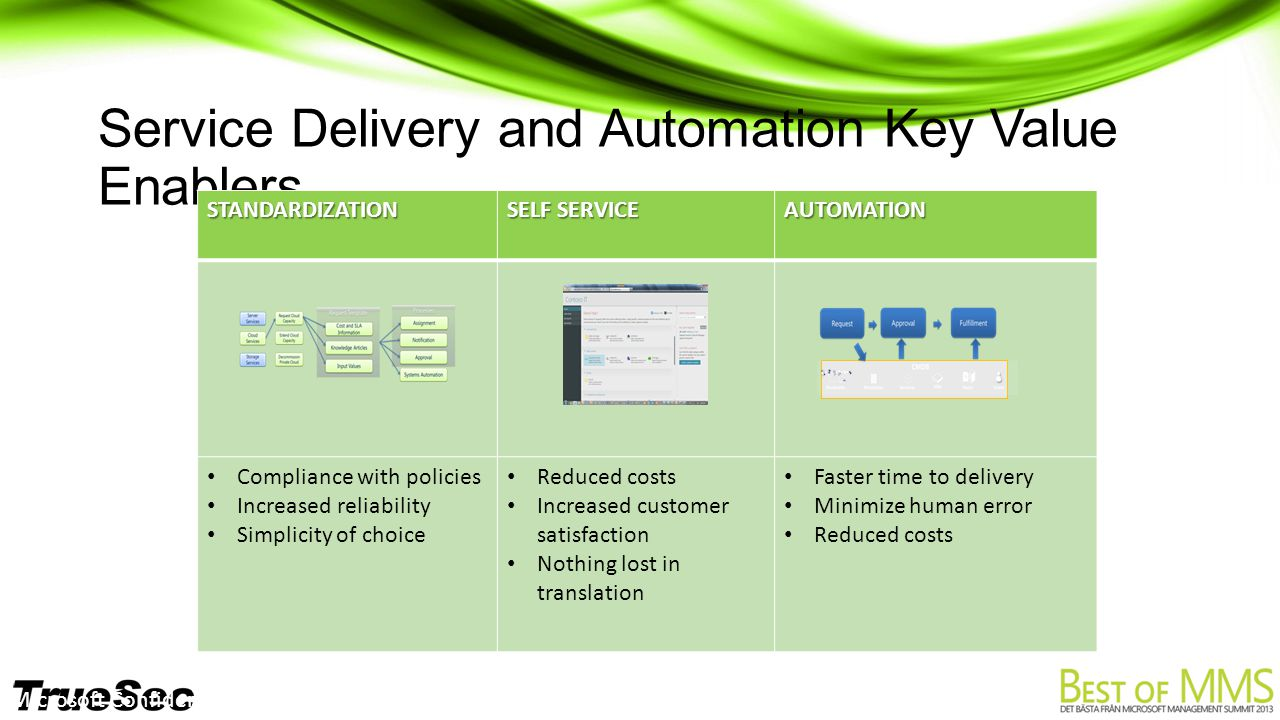 Service Delivery and Automation Key Value Enablers Microsoft Confidential4 STANDARDIZATION SELF SERVICE AUTOMATION Compliance with policies Increased reliability Simplicity of choice Reduced costs Increased customer satisfaction Nothing lost in translation Faster time to delivery Minimize human error Reduced costs