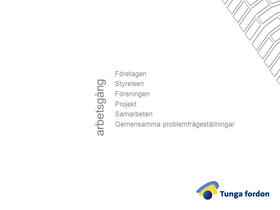 arbetsgång Företagen Styrelsen Föreningen Projekt Samarbeten Gemensamma problemfrågeställningar