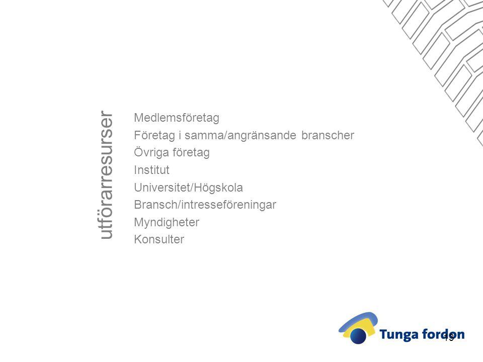 13 utförarresurser Medlemsföretag Företag i samma/angränsande branscher Övriga företag Institut Universitet/Högskola Bransch/intresseföreningar Myndigheter Konsulter