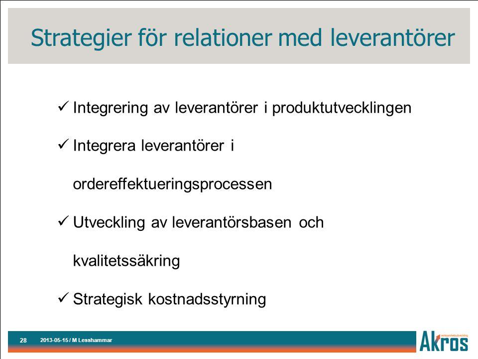 Strategier för relationer med leverantörer Integrering av leverantörer i produktutvecklingen Integrera leverantörer i ordereffektueringsprocessen Utveckling av leverantörsbasen och kvalitetssäkring Strategisk kostnadsstyrning 2013-05-15 / M Lesshammar 28