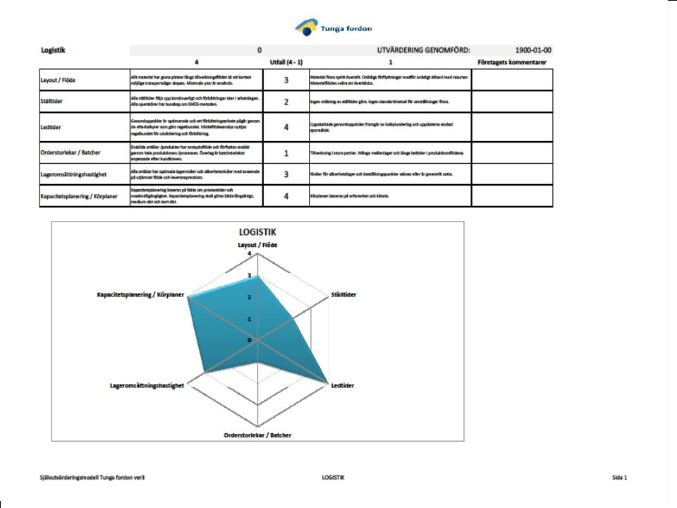 Exempel 2013-05-15 / M Lesshammar 31