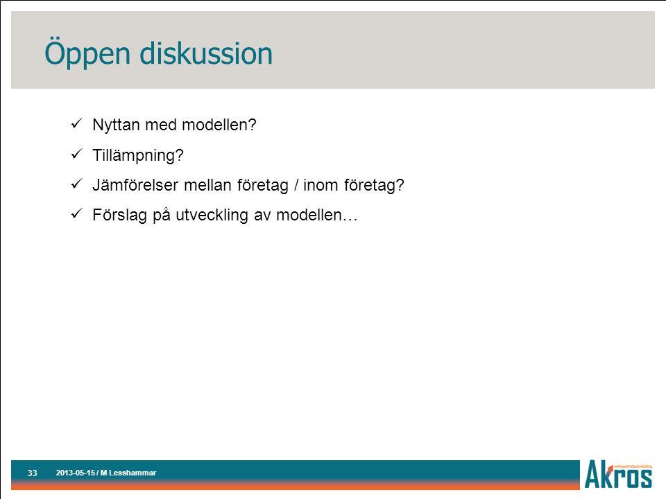 Öppen diskussion 2013-05-15 / M Lesshammar 33 Nyttan med modellen.