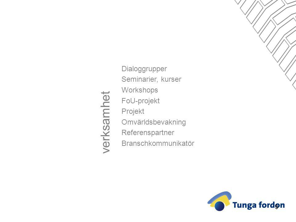 Modell för leverantörsutvärdering 2013-05-15 / M Lesshammar 30 KVALITET LOGISTIK KOMPETEN S PROJEKT- STYRNING SOURCING LEDARSKA P MÅL- STYRNING UNDERHÅL L