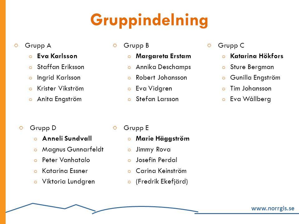 www.norrgis.se Gruppindelning  Grupp A  Eva Karlsson  Staffan Eriksson  Ingrid Karlsson  Krister Vikström  Anita Engström  Grupp B  Margareta