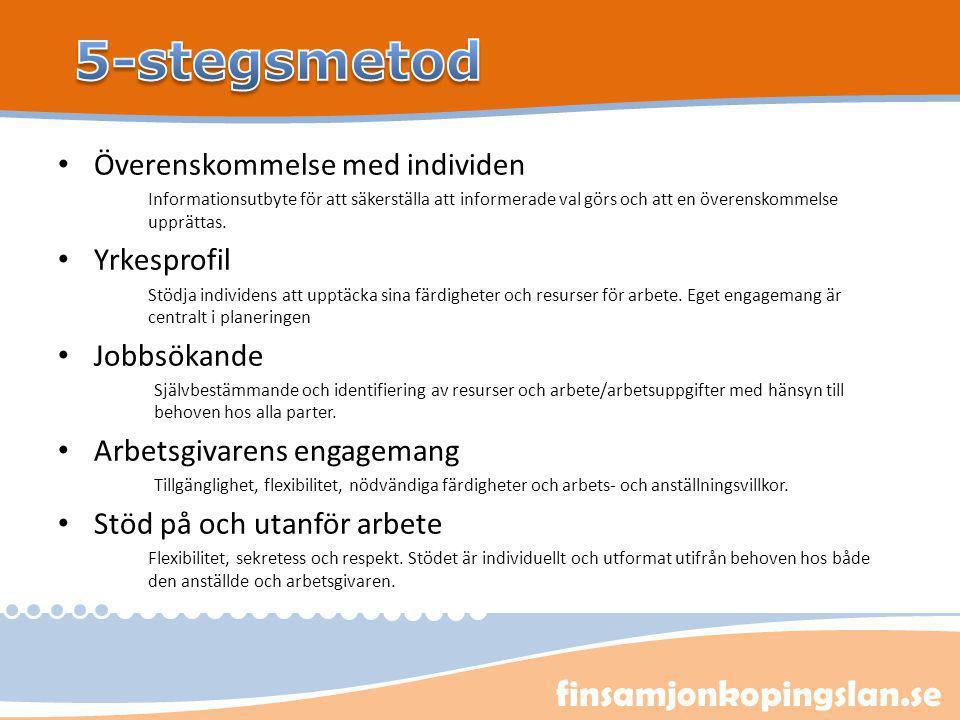 finsamjonkopingslan.se Överenskommelse med individen Informationsutbyte för att säkerställa att informerade val görs och att en överenskommelse upprät