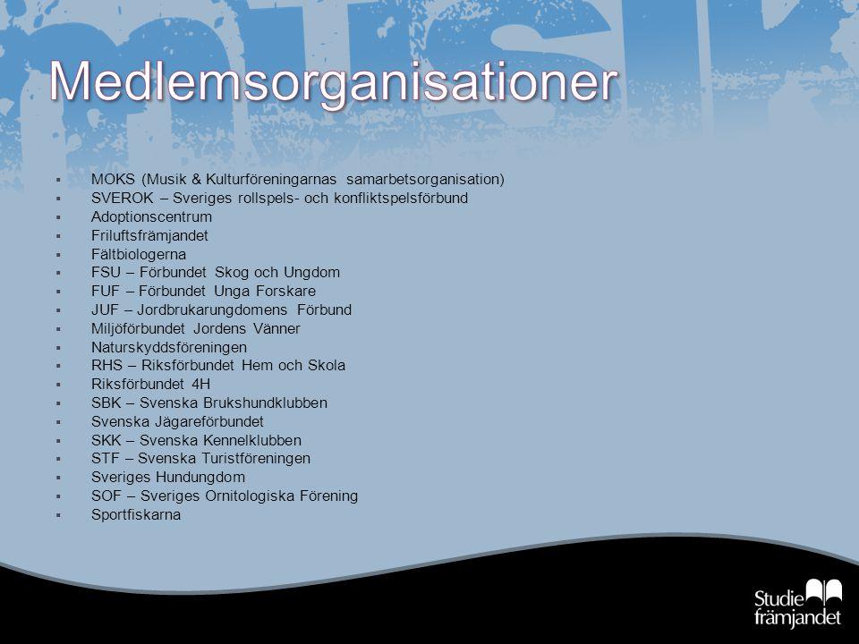  MOKS (Musik & Kulturföreningarnas samarbetsorganisation)  SVEROK – Sveriges rollspels- och konfliktspelsförbund  Adoptionscentrum  Friluftsfrämja