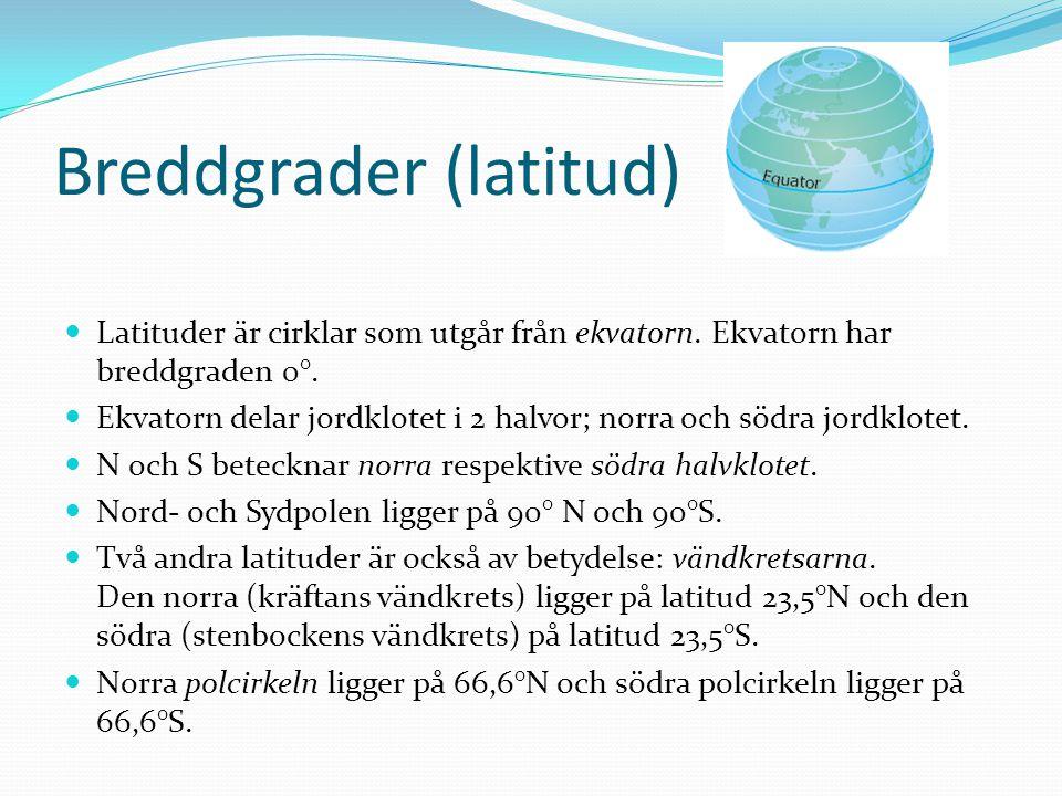 Breddgrader (latitud) Latituder är cirklar som utgår från ekvatorn. Ekvatorn har breddgraden 0°. Ekvatorn delar jordklotet i 2 halvor; norra och södra