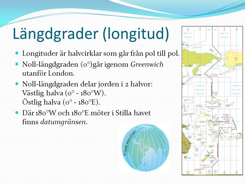 Längdgrader (longitud) Longituder är halvcirklar som går från pol till pol. Noll-längdgraden (0°)går igenom Greenwich utanför London. Noll-längdgraden