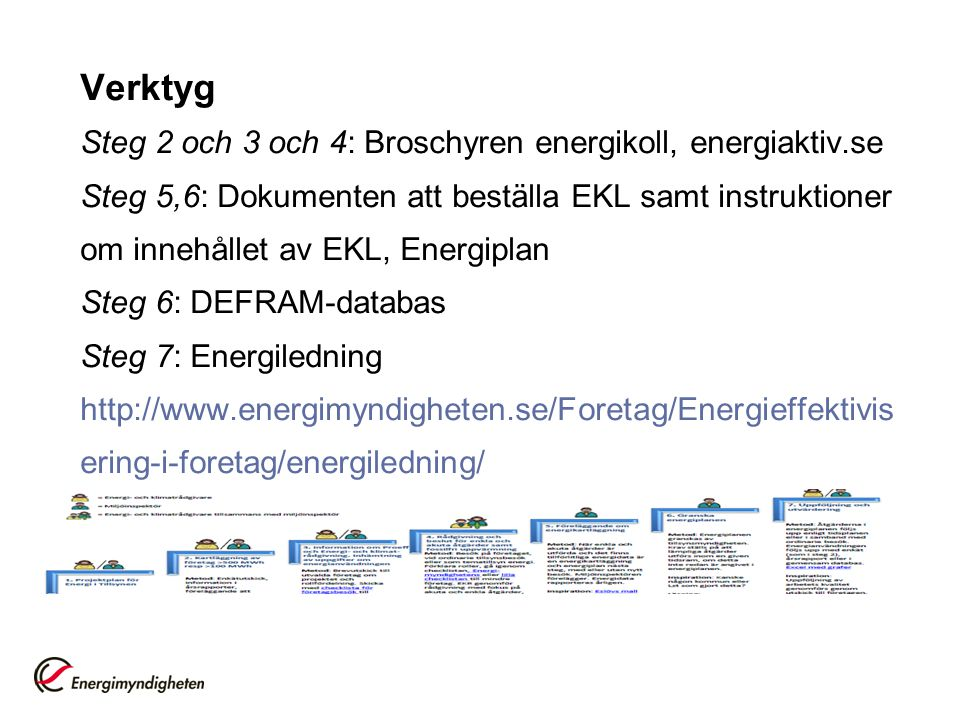 Verktyg Steg 2 och 3 och 4: Broschyren energikoll, energiaktiv.se Steg 5,6: Dokumenten att beställa EKL samt instruktioner om innehållet av EKL, Energ