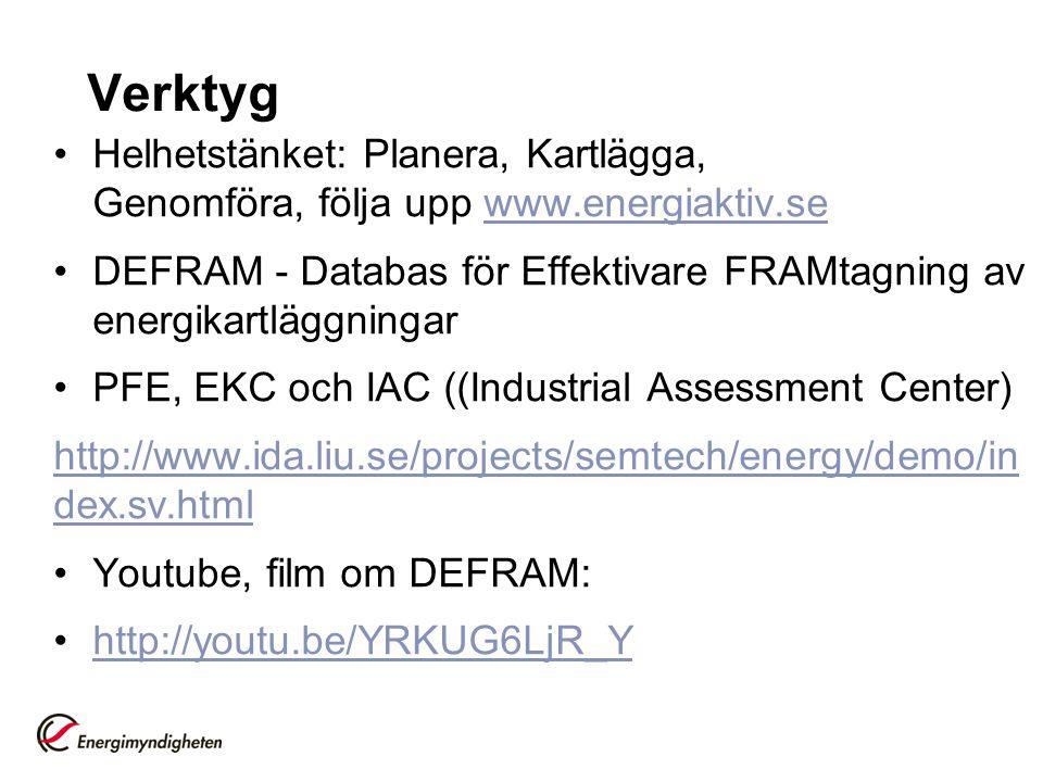 Verktyg Helhetstänket: Planera, Kartlägga, Genomföra, följa upp www.energiaktiv.sewww.energiaktiv.se DEFRAM - Databas för Effektivare FRAMtagning av e