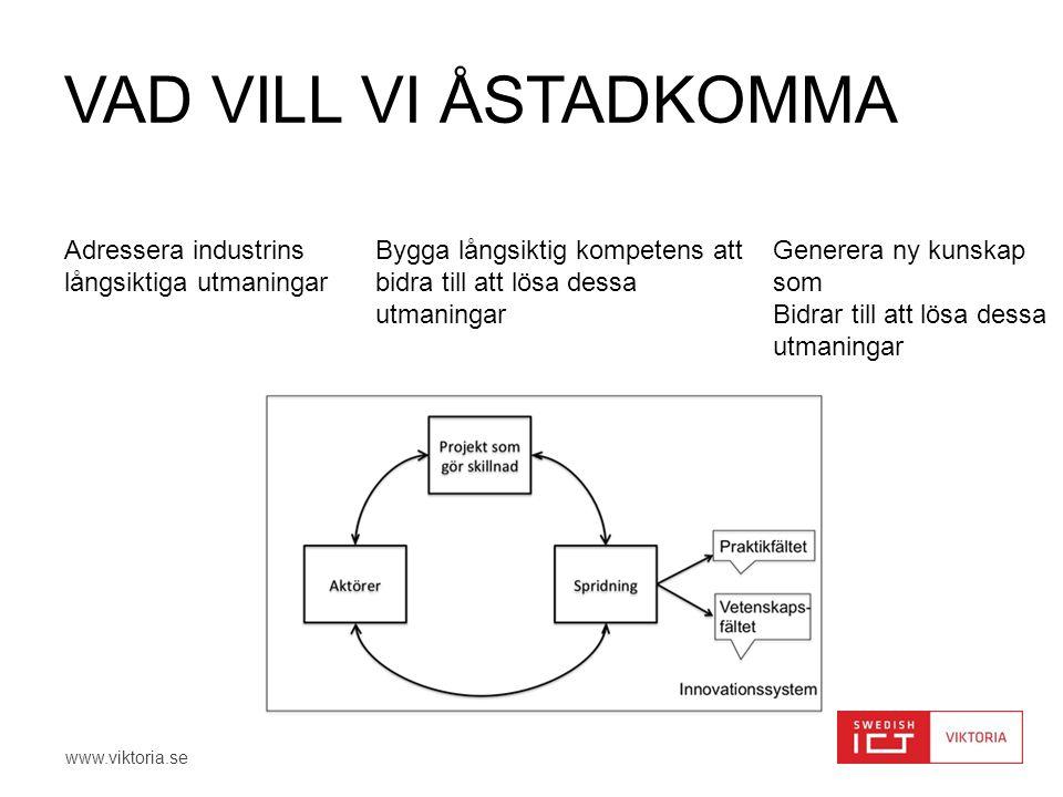 www.viktoria.se VAD VILL VI ÅSTADKOMMA Adressera industrins långsiktiga utmaningar Bygga långsiktig kompetens att bidra till att lösa dessa utmaningar Generera ny kunskap som Bidrar till att lösa dessa utmaningar