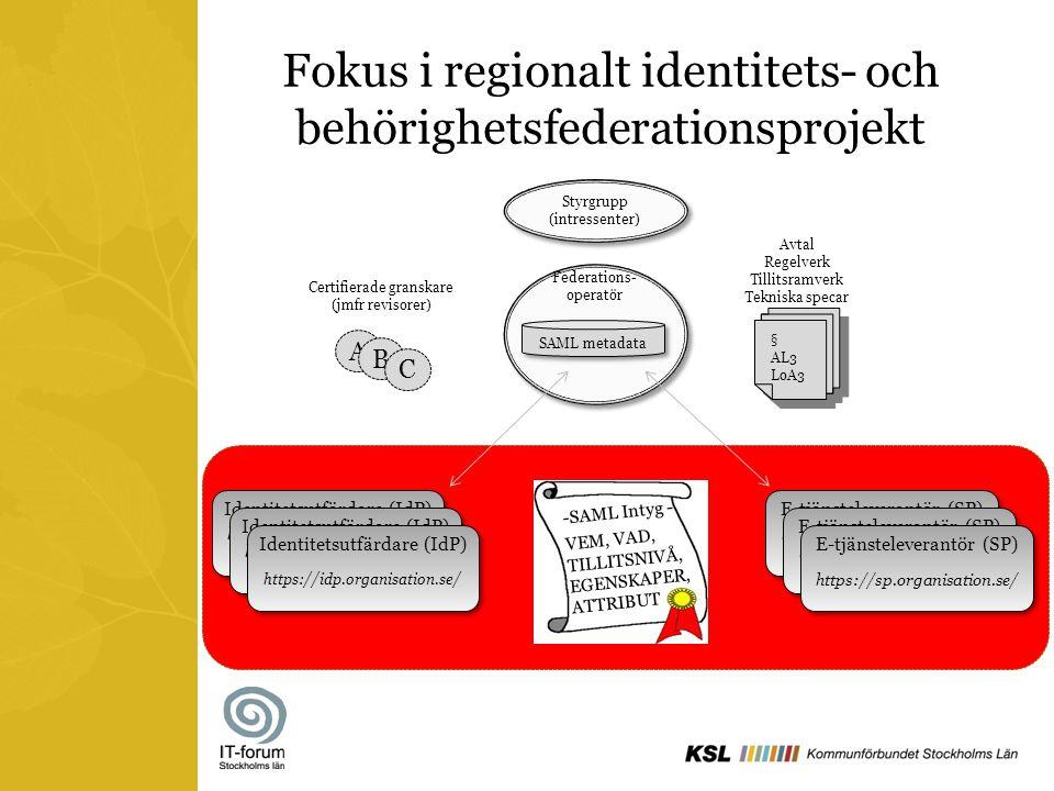 Fokus i regionalt identitets- och behörighetsfederationsprojekt https://sp.organisation.s e/ E-tjänsteleverantör (SP) https://sp.organisation.s e/ E-t