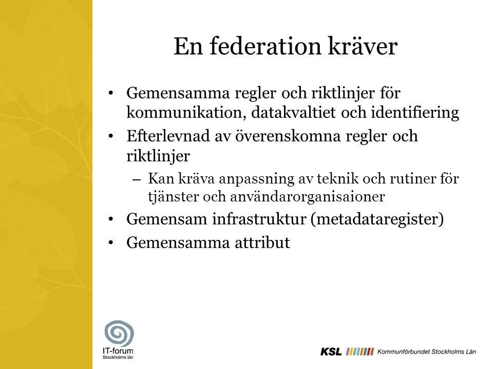 Behov av samverkan En federation kräver Gemensamma regler och riktlinjer för kommunikation, datakvaltiet och identifiering Efterlevnad av överenskomna